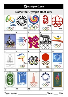Olympics 001 - Host Cities